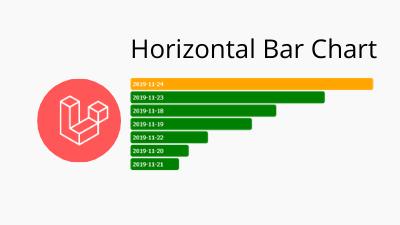 Laravel Horizontal Bar Chart