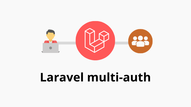 Laravel 6 multi auth tutorial and code example